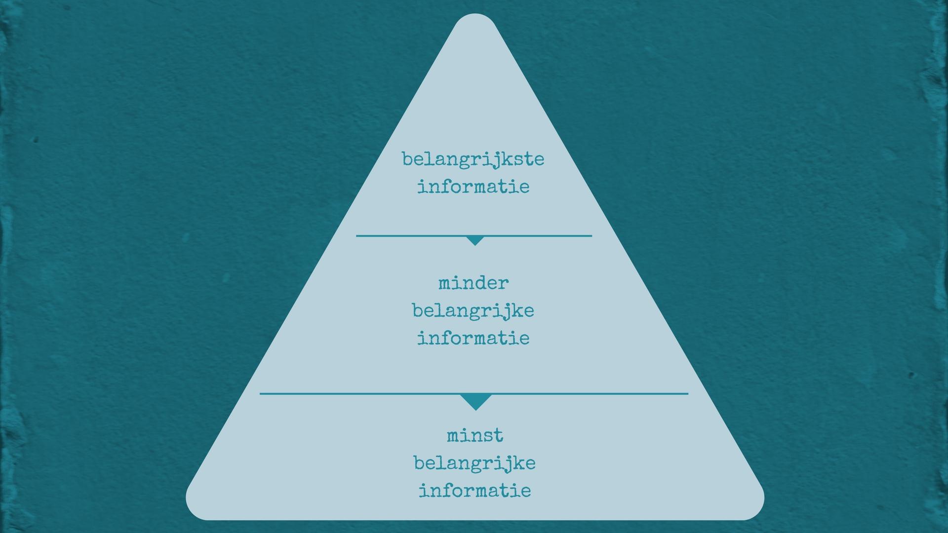 teksten met piramidestructuur